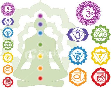 Bija Mantras- The Sounds of the Chakras: LAM VAM RAM YAM HAM OM - ar