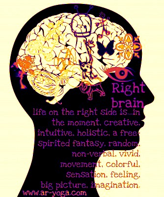 right vs left brain image yoga meditation